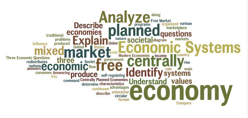 question define meant economic system explain australia s