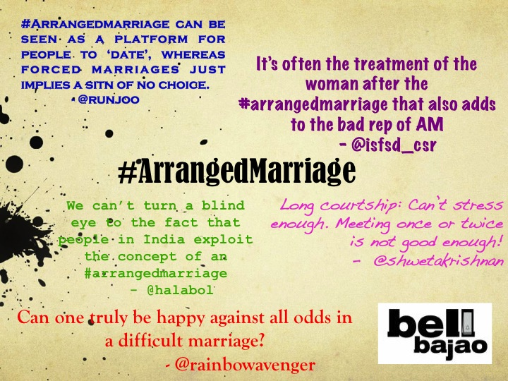 a comparison of arranged marriages and love marriages  psyc 101 marriages: this is a psychological comparison between arranged marriages and marriages formed out of love according to the american.