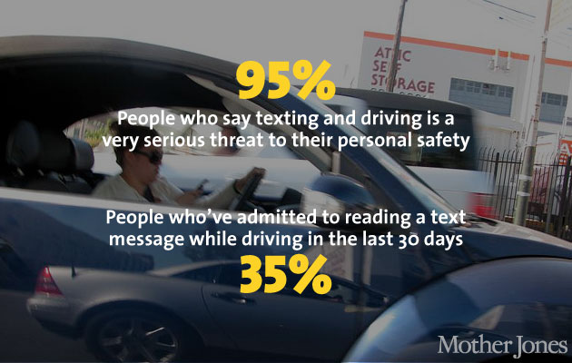 the shoking statistics of deaths caused by drunk driving