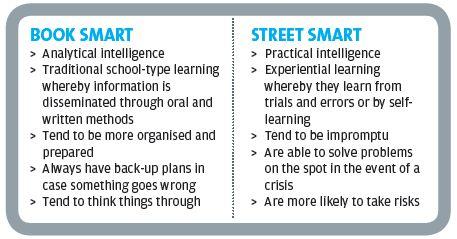 book smart vs street smart