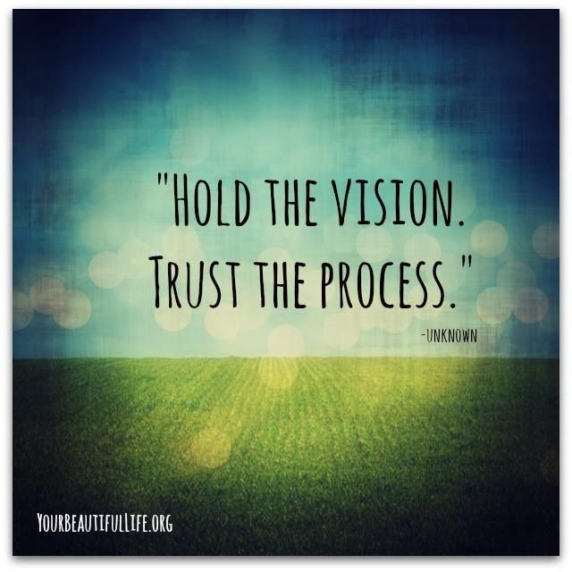 Quotes About Vision Of Trust 60 Quotes Classy Quotes About Vision