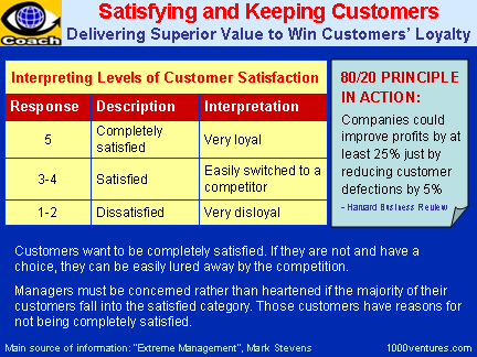 customer satisfaction in conference interpreting In foresee results' 2010 online banking customer satisfaction survey, credit unions scored higher than the top 10 banks by checking this box, you give the financial brand permission to send you email newsletters, emails about the forum conference, emails about webinars, and emails from the.