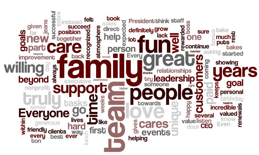Quotes About One Big Family 39 Quotes