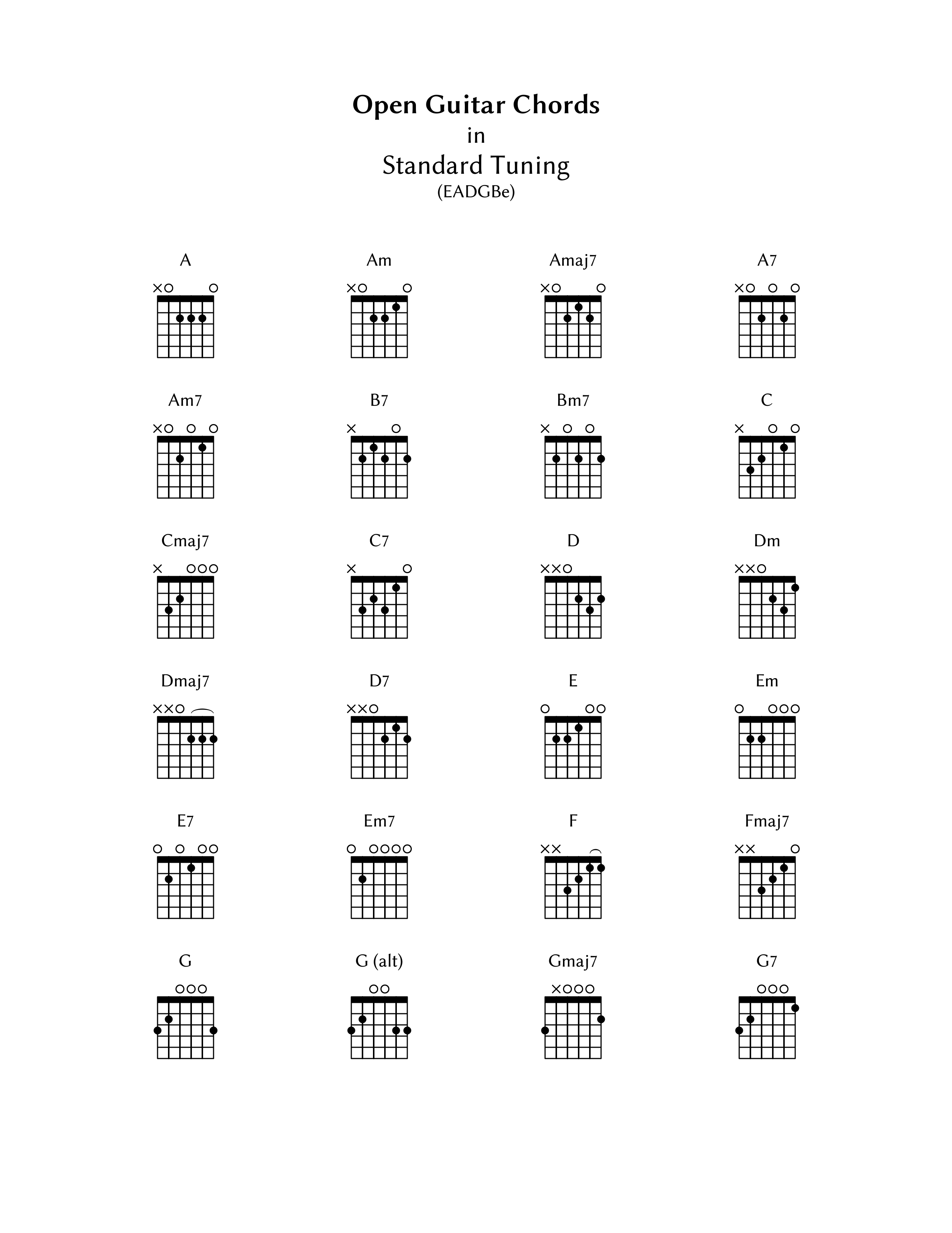 Quotes About Guitar Chords 69 Quotes
