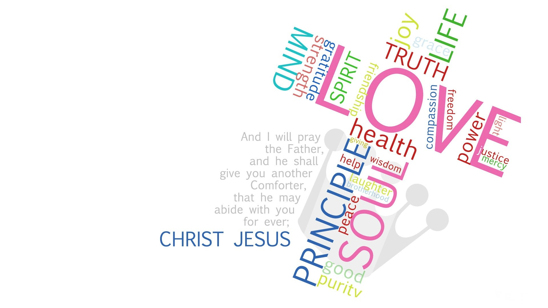 Quotes about God And Jesus 486 quotes