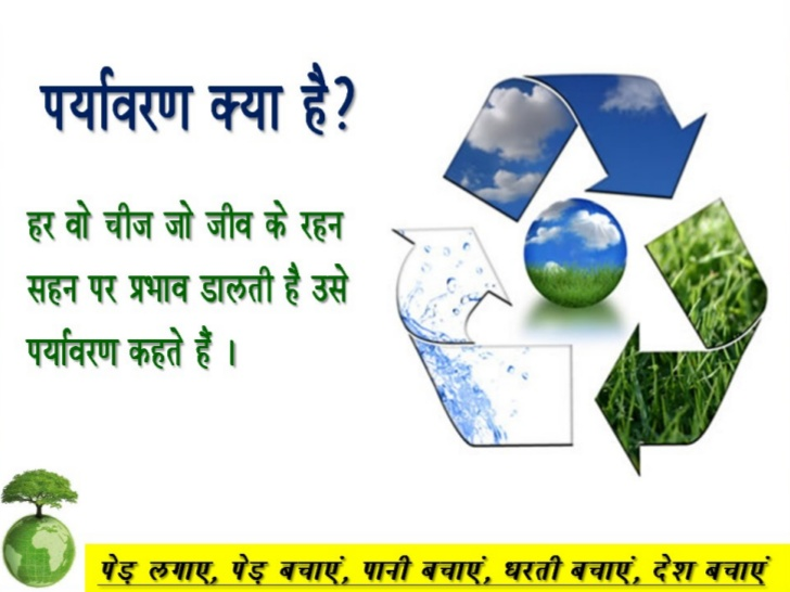 environment essay in hindi Speech on environment in hindi - पर्यावरण पर भाषण essay on pollution in hindi – प्रदूषण पर.