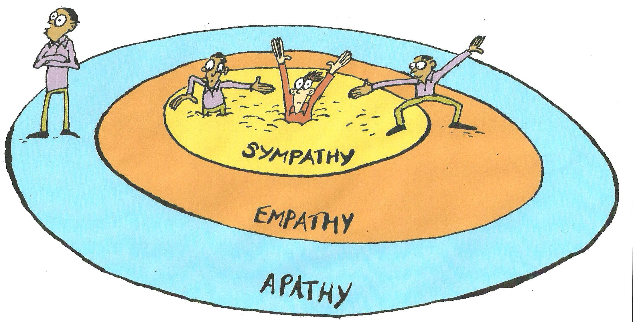 empathy and sympathy Empathy and sympathy writers often confuse empathy and sympathythese two words are similar in meaning, but they are not the same if you use the wrong one, you will either change the meaning of your sentence or be spotted as someone who doesn't know the difference.