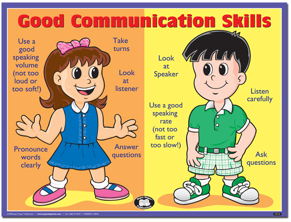 an essay about the different communication skills that the textbook looking in looking out can teach
