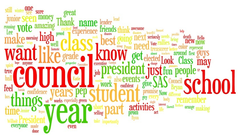 Quotes about Student council (43 quotes)