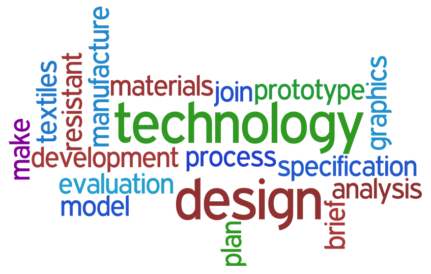 Quotes about Design and technology (82 quotes)