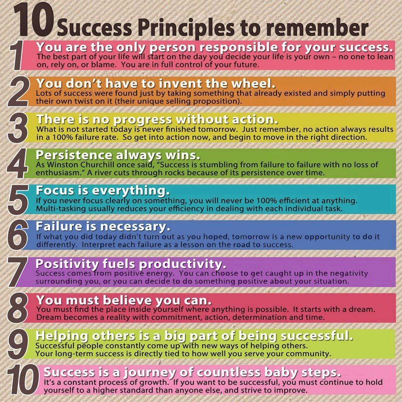 ten key principles for successful new This new edition of principles adheres to the same key principles laid out in although the principles of community engagement laid out in 1997 have not.