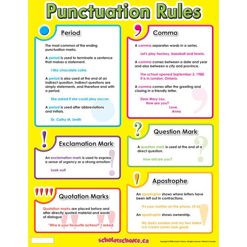 all punctuation and their uses