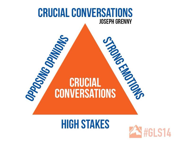 crucial conversations This is a guest post from eric brun on lessons learned from the book, crucial conversations, by kerry patterson, joseph grenny, ron mcmillan, and al switzler.