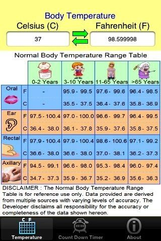 Quotes About Body Temperature 38 Quotes