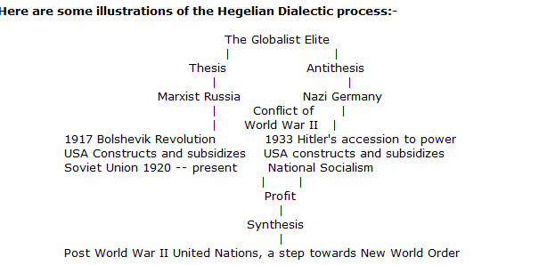 Dialectic essay structure. College paper Help