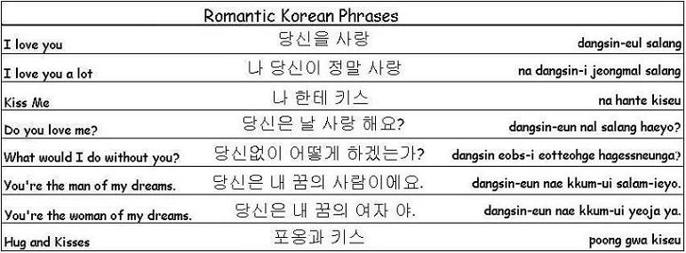 List of synonyms and antonyms of the word korean words and phrases useful korean language words and phrases for walkers on jeju olle m4hsunfo