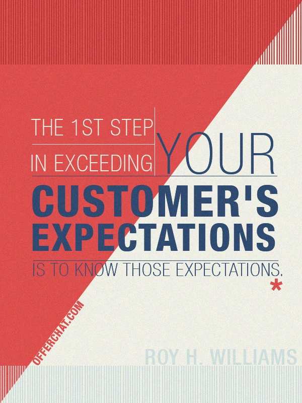 Quotes About Exceeding Customer Expectations 19 Quotes