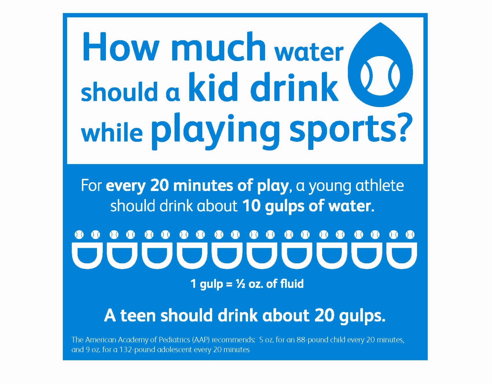 hydration in sport essay Benefits of water during exercise sport psychologists attribute these benefits to it seems to have no negative effect on your hydration.