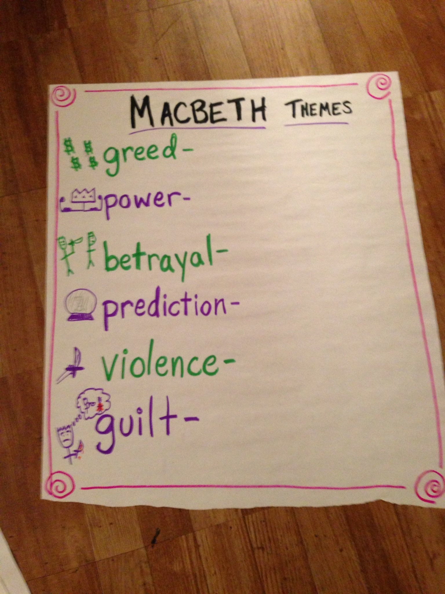 write an essay comparing and contrasting macbeth and banquo in this act