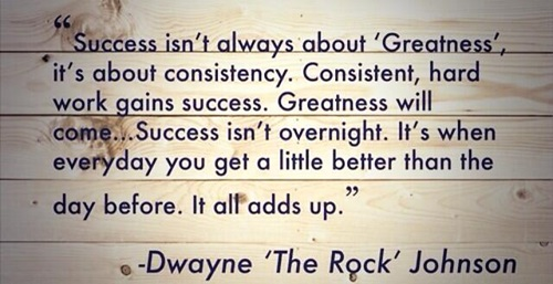 Quotes About Consistent Hard Work 23 Quotes