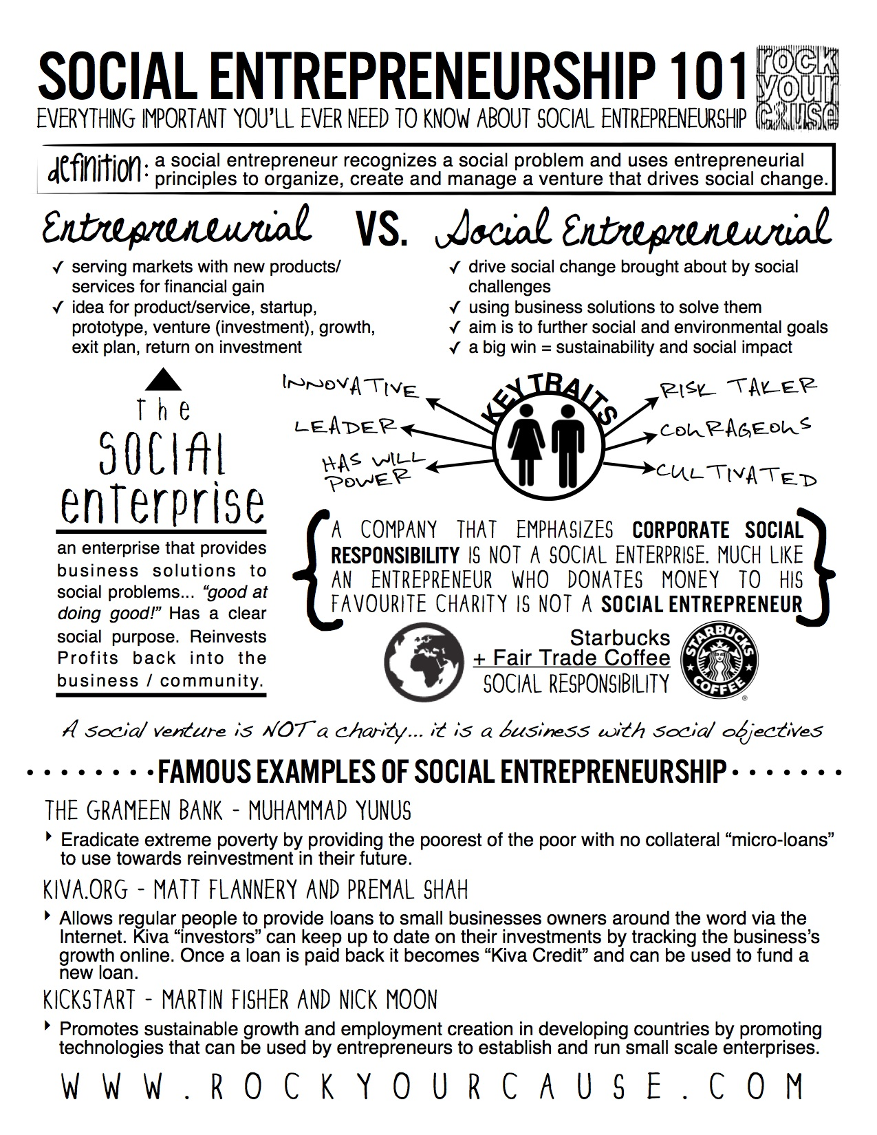 entrepreneurship exam Entrepreneurship exam study notes venture plan: a written summary of what a business of product will accomplish and how they will accomplish it entrepreneur: a person who takes risks and organizes their resources in order to satisfy needs.