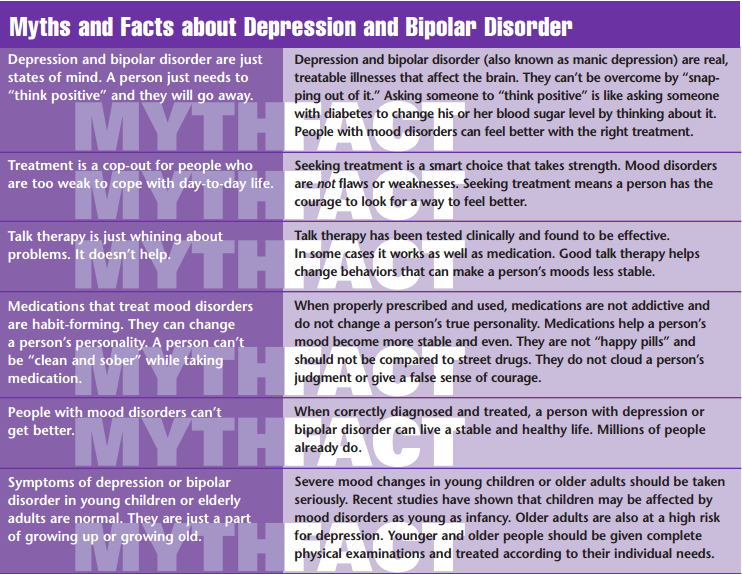 understanding the highly misunderstood medical illness of depression Research on chronic illnesses and depression indicates that depression rates are and chronic illness form a vicious cycle chronic medical conditions can bring.