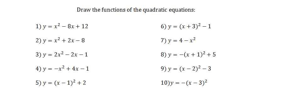 quadratic formula practice - Khafre