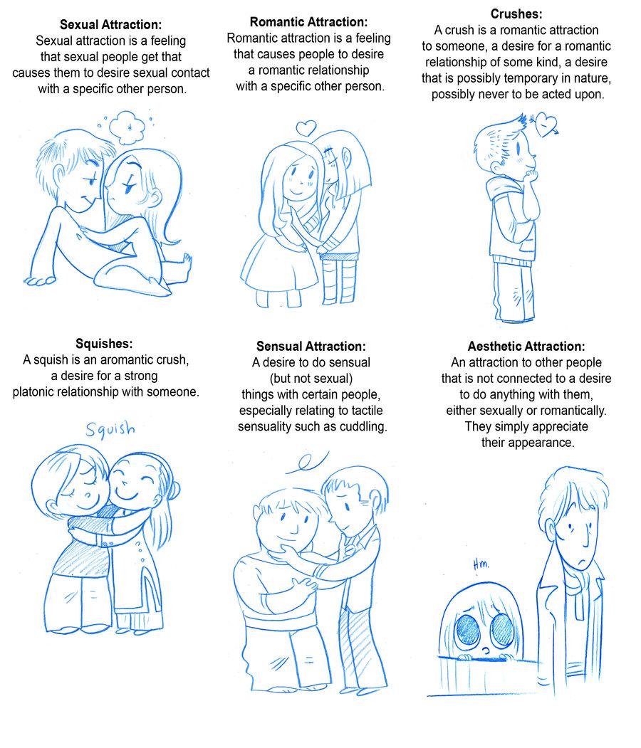 Platonic relationship sites