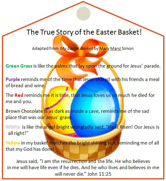 Quotes about easter baskets 18 quotes quotes about easter baskets negle Gallery