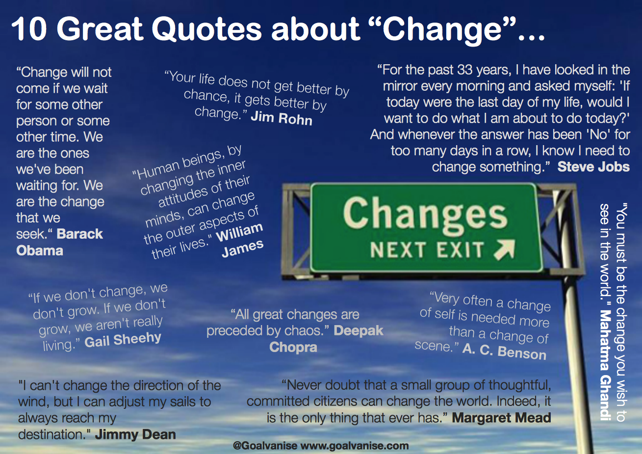 Quotes About Change In Life 702 Quotes