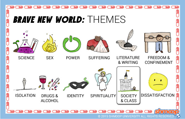 a literary analysis of brave new world If this kind of assignment is unfamiliar to you or inspiration has suddenly left you, our writers and editors are eager to help they love literature and know how to handle literary tasks well.