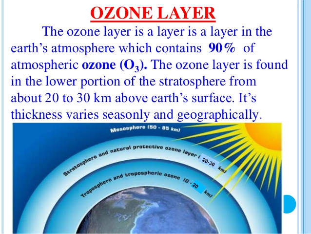 an overview of the ozone layer in the atmosphere and its importance Catalysts and affect the ozone layerinitial concern  stratospheric ozone depletion - an overview of the scientific  of ozone in a moist atmosphere.