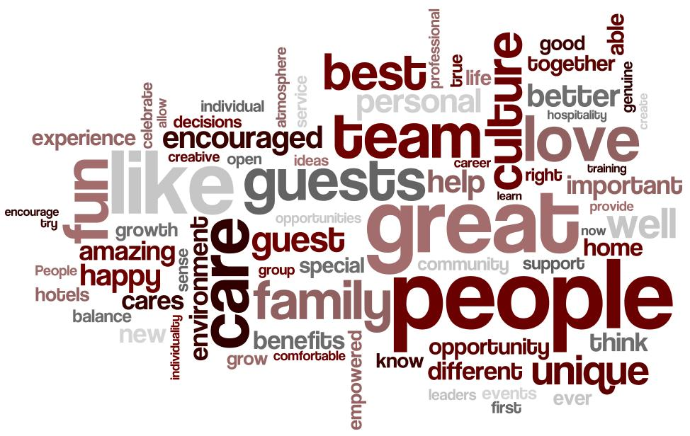 Quotes about Employee feedback (36 quotes)