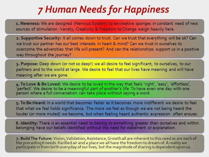 Quotes About Basic Human Needs 43 Quotes