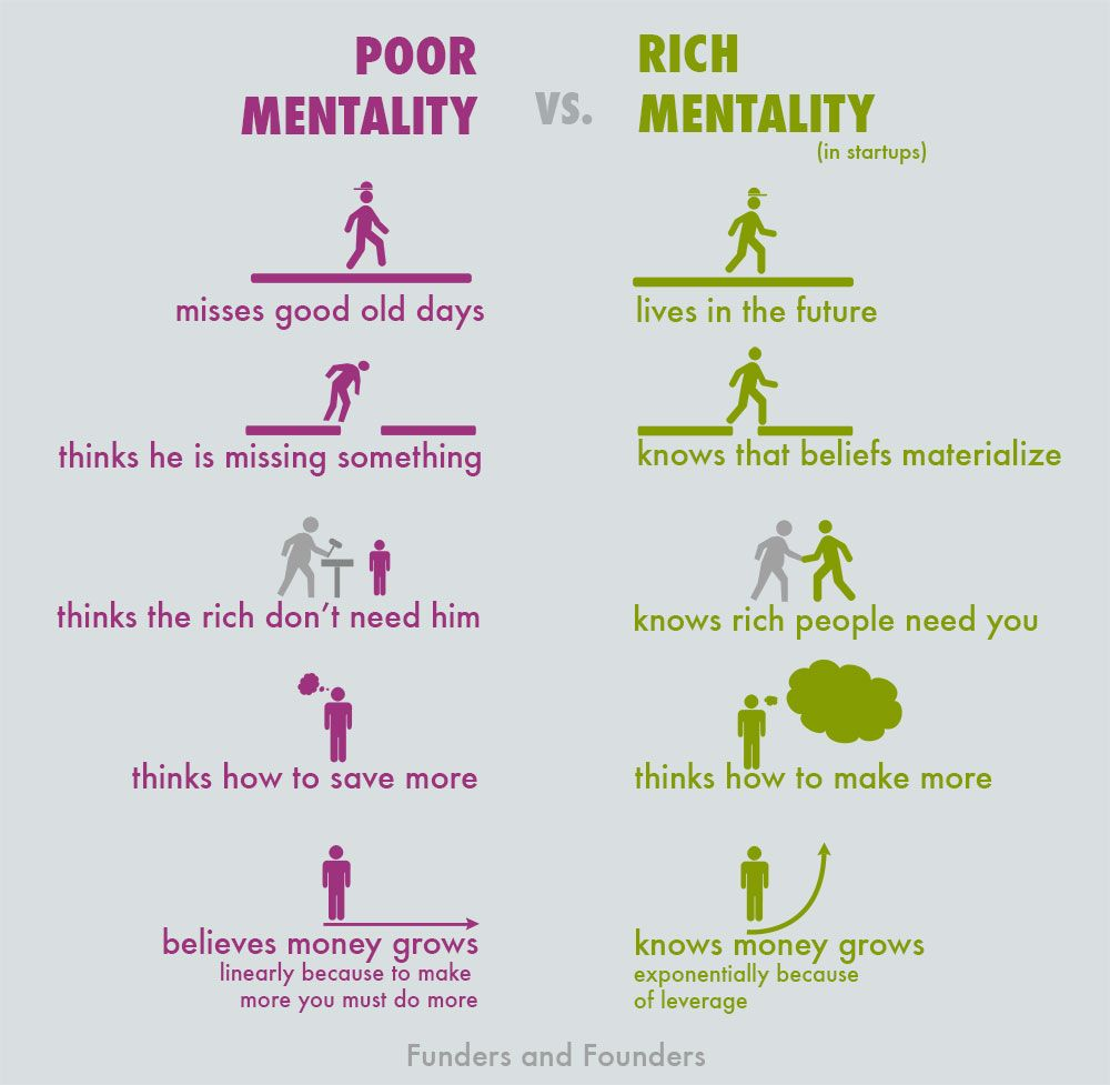 an analysis of the poor are the richest