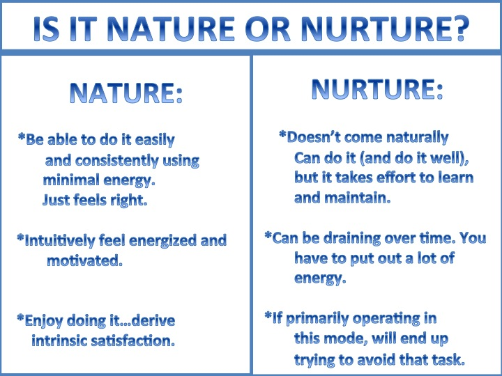 an analysis of sigelman and riders views on nature versus nurture Erikson's theory of lifespan development erikson then discuses the 'nurture' side of the nature this 'nurture' view.