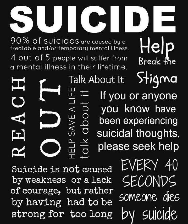 Quotes About Temporary Suicide 60 Quotes Amazing Suicide Prevention Quotes