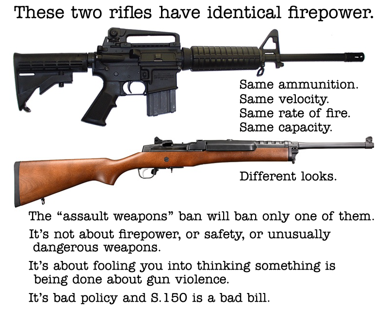 assualt weapons ban