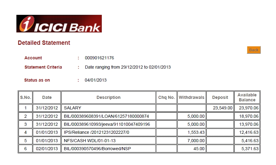 Pdf icici bank neft application form