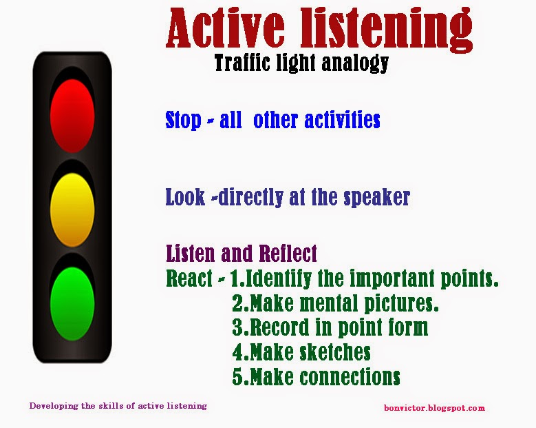 listen up essay Listen up are you really listening what is listening and why is it important this paper will address the viewpoint of listening skills and its outcome listening is an essential tool, which is one of the constructive aspects in the communication process, for communicating with other people to.