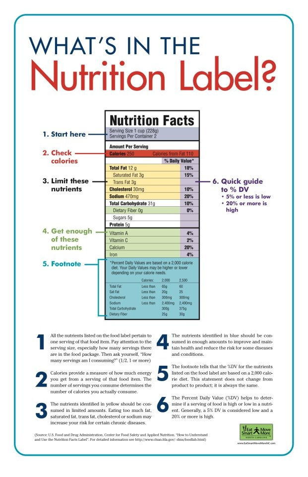 Food Label Worksheet Worksheets for all | Download and Share ...