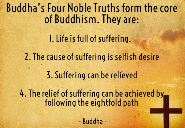 the four noble truths that need to be understand What is the noble eightfold path understand that actions have consequences — intended and unintended understanding that the four noble truths are noble.