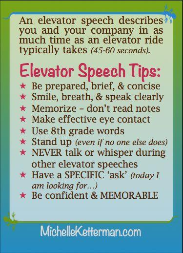best speech essay