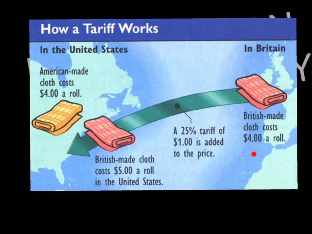mercantilist and modern use of tariffs