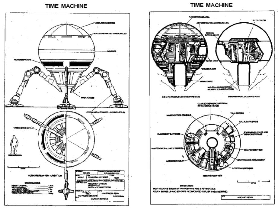 Схема конструкции машины времени