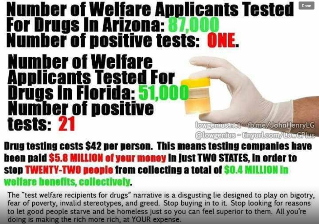 recipients of welfare should be drug In 1999 the state of michigan implemented a program requiring random drug testing for welfare recipients, but that program was halted after a federal court ruled that.