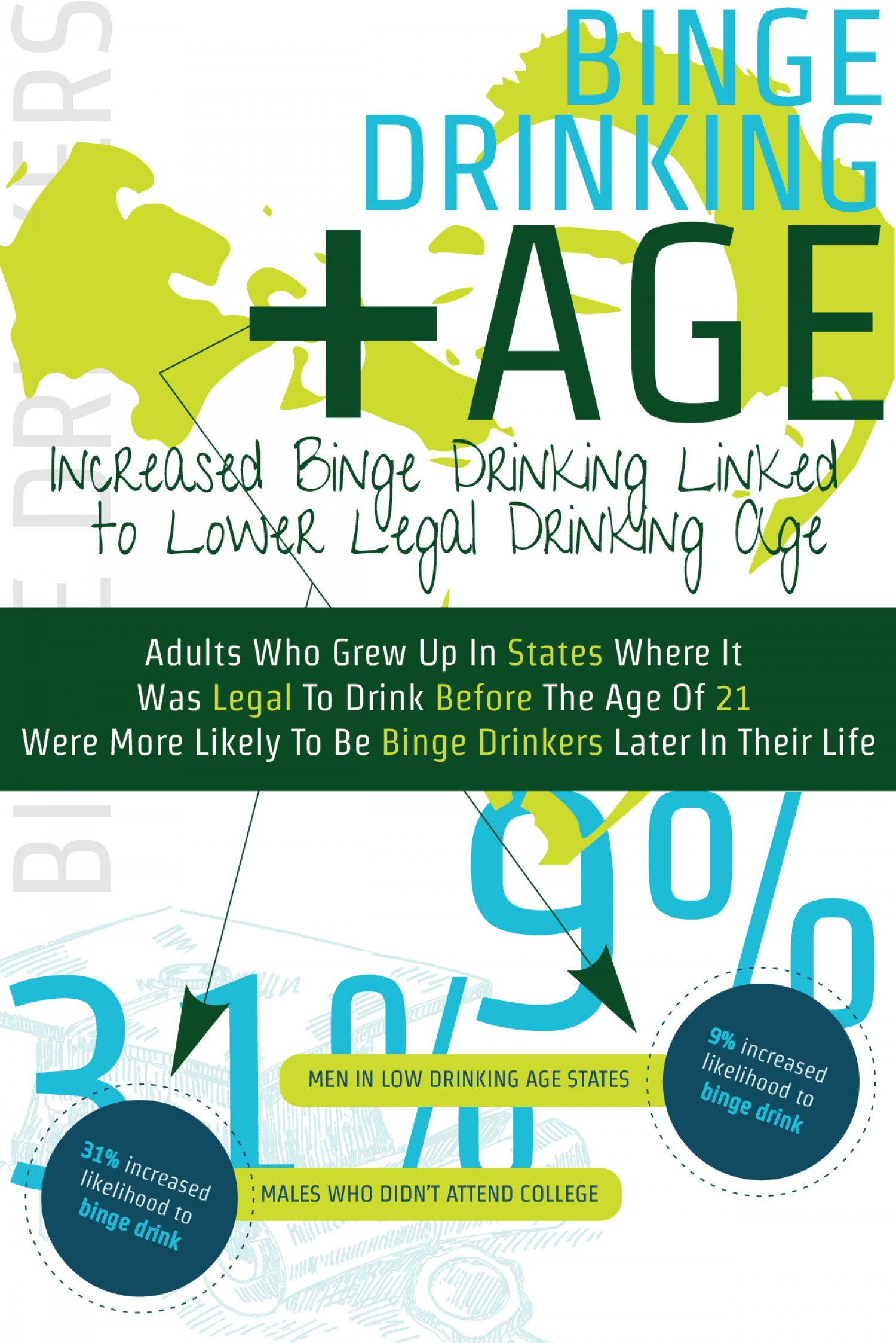 lowering the legal drinking age to 18 essay Lowering the legal drinking age 5 pages 1351 words february 2015 saved essays save your essays here so you can locate them quickly.