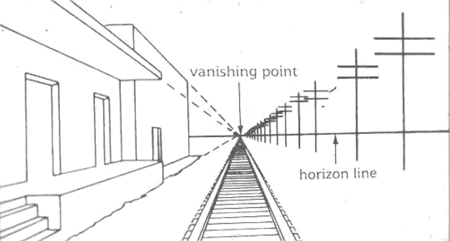 linear perspective Assessment | biopsychology | comparative | cognitive | developmental | language | individual differences | personality | philosophy | social | methods | statistics | clinical | educational | industrial | professional items | world psychology .