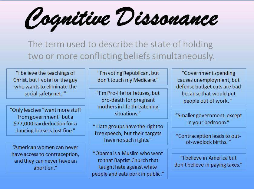 cog dissonance essay Cognitive dissonance theory essayscognitive dissonance theory, developed by leon festinger, is concerned with the relationships among cognitions in this context, cognition can be perceived as a piece of knowledge that may inscribe an element of an attitude, an emotion, a behavior, a value, and so.