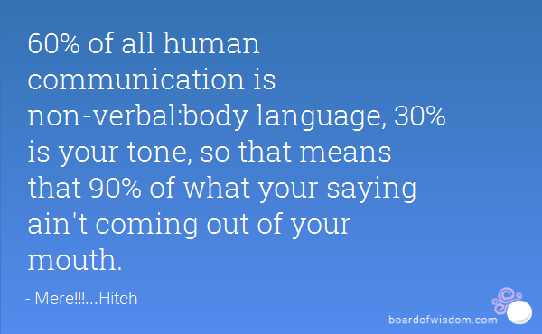 quotes about body language  185 quotes